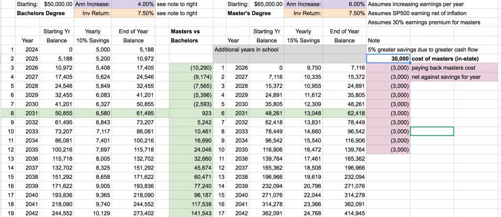 masters-spreadsheet